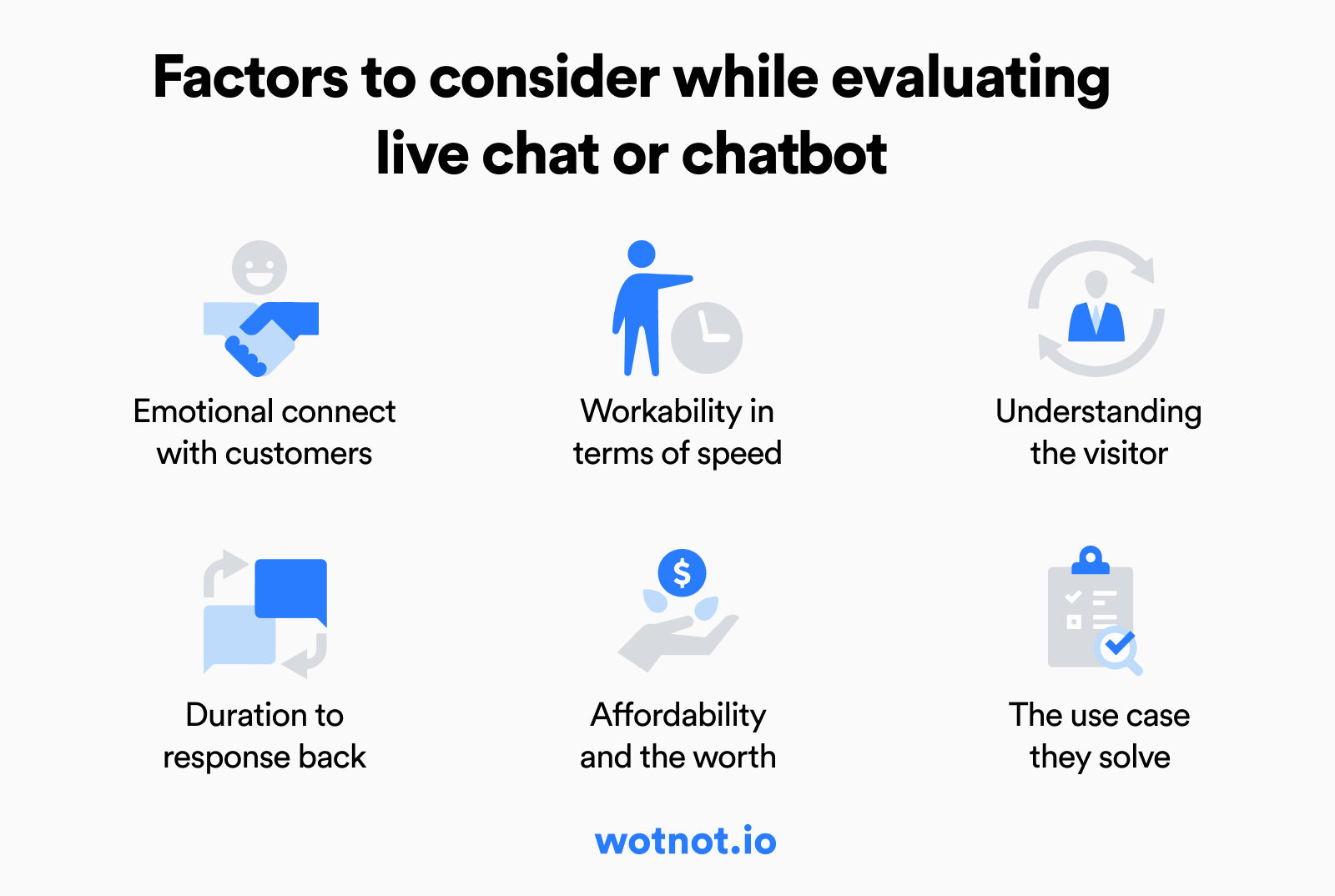 Factors to consider while evaluating live chat or chatbot