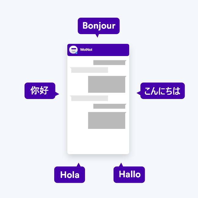 Speak your customers' language